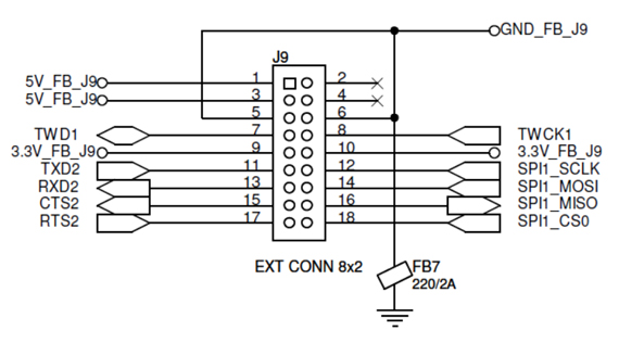 pico-SAM9G45-J9-schematic.jpg